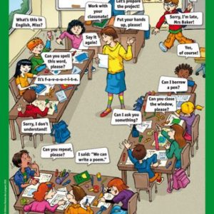 Anglais Together 6e – 2 Posters pour la classe